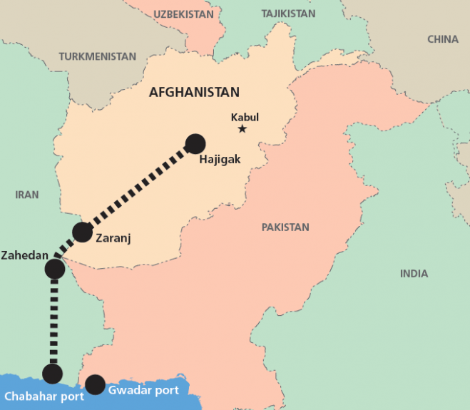 Chabahar to Afghanistan Transit